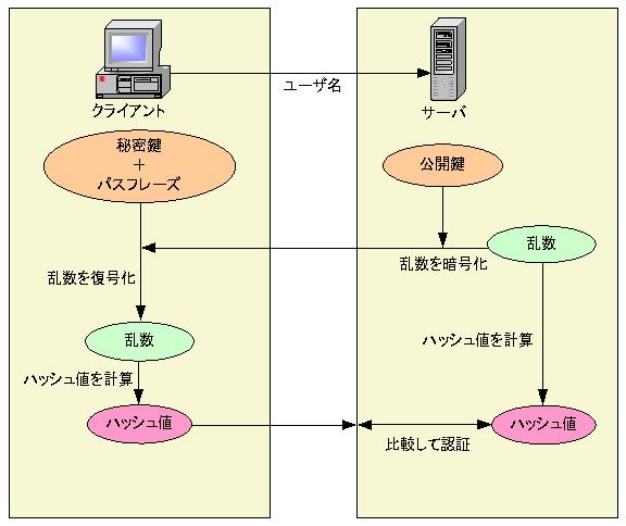 ssh_key1.png