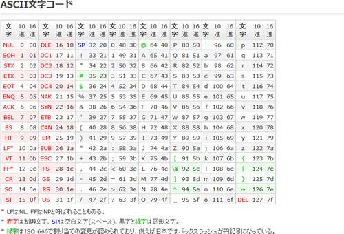ASCII.jpg