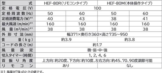 HEF-80R