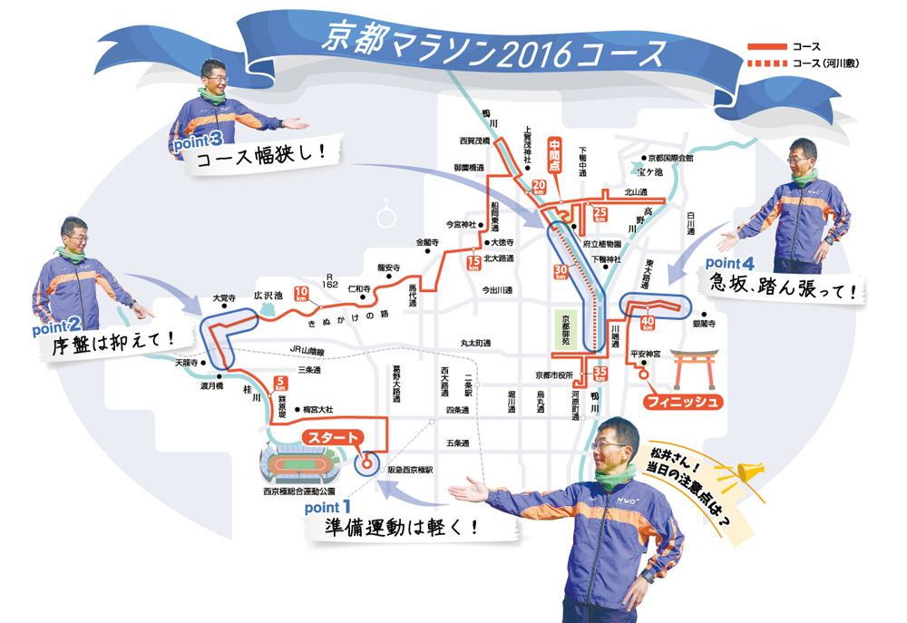 kyoto-marathon-corse2016.jpg