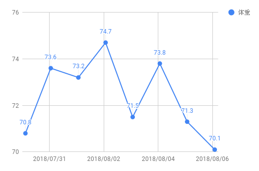 chart_201808.png