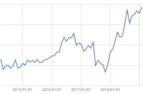 stock_201903.jpg