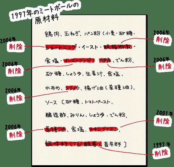 img_kodawari02_02.png