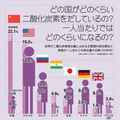 chart03_02.jpg